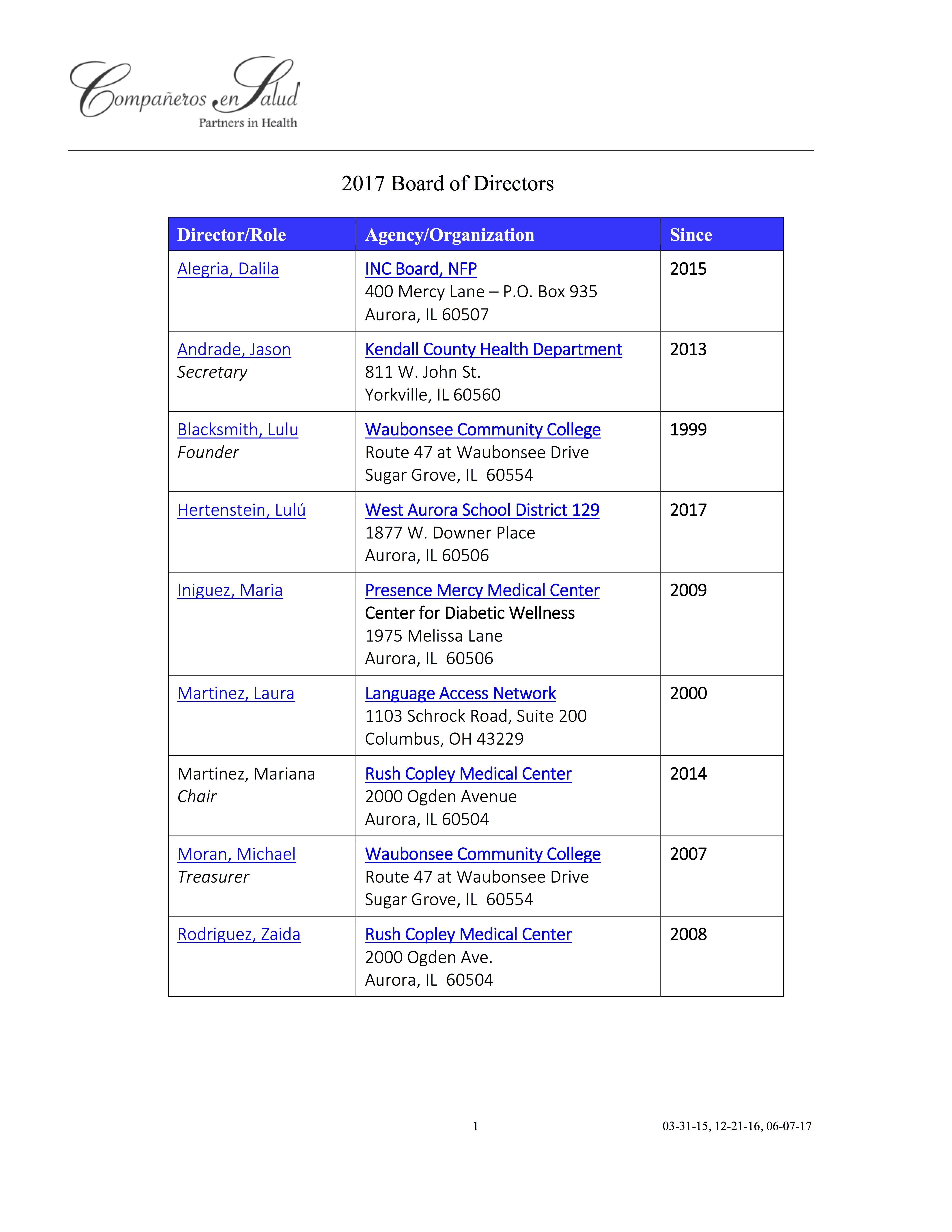 2017 Board of Directors - Terms